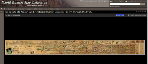 Adams' Synchronological Chart of Universal History. David Rumsay Map Collection.