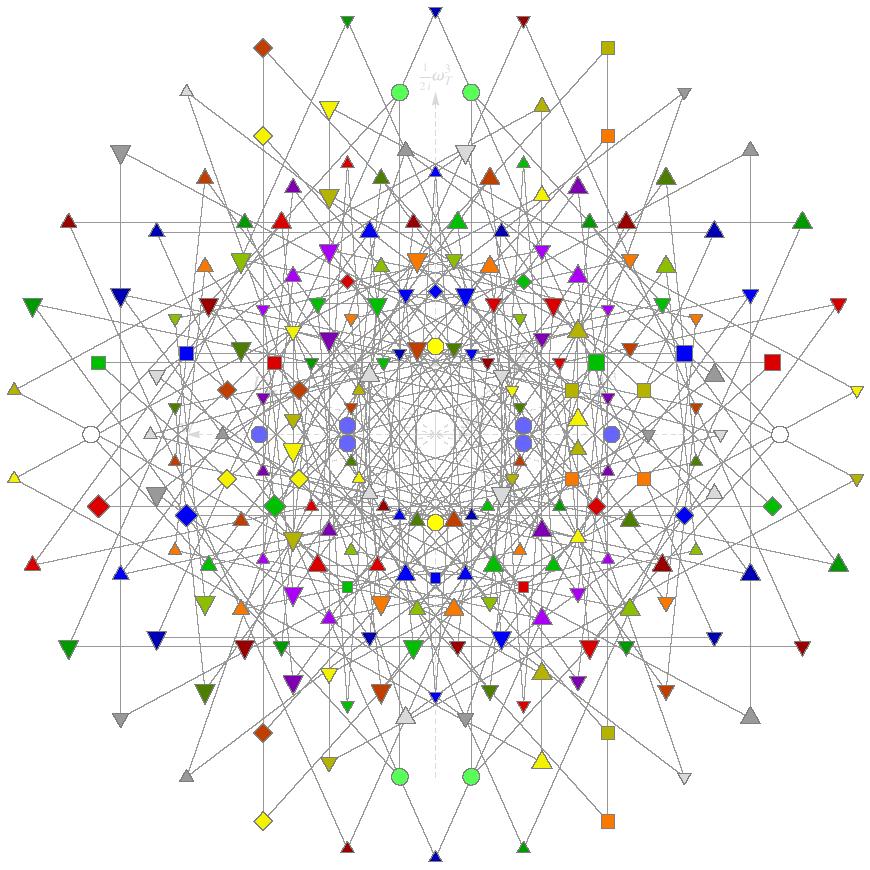 Imagem de AI3 - Visualização de ontologia RDF - http://www.mkbergman.com/414/large-scale-rdf-graph-visualization-tools/